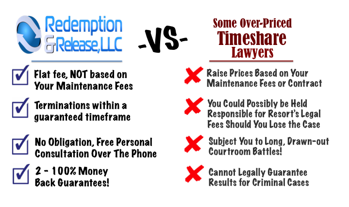 Redemption and Release vs Timeshare Lawyers