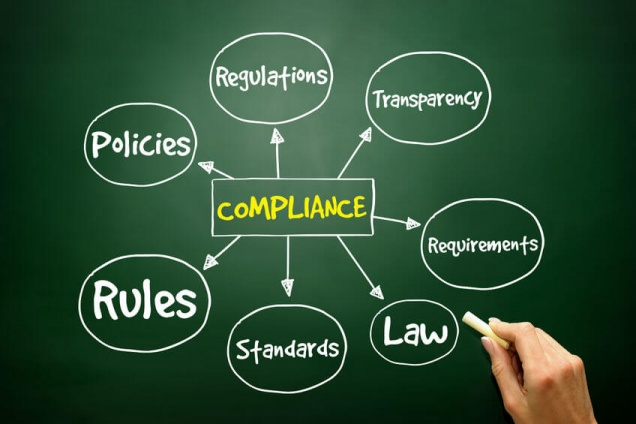 timeshare compliance reviews